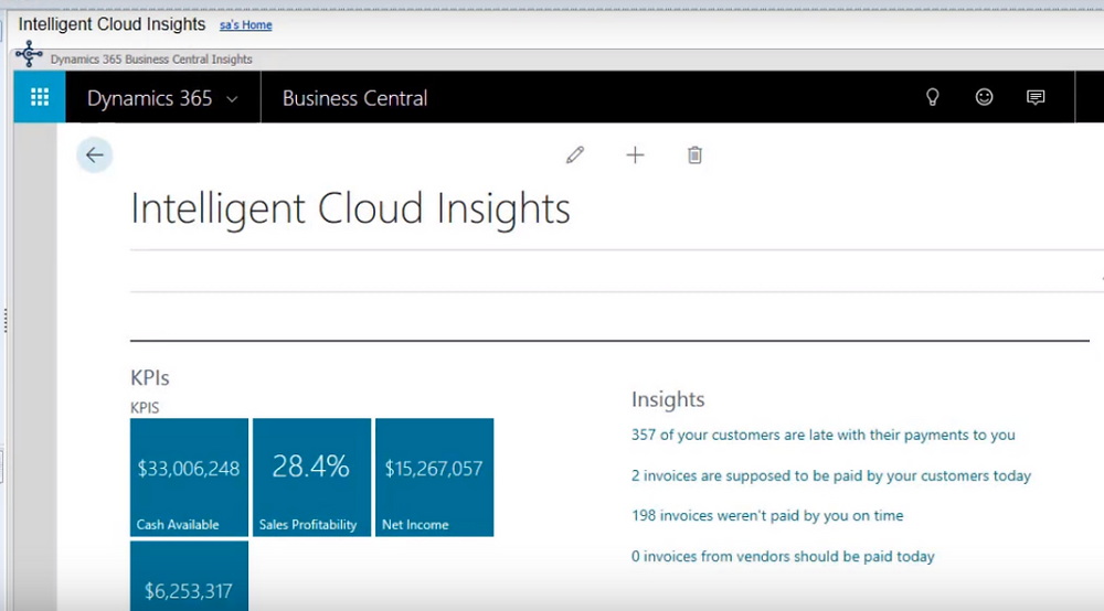 Intelligent Cloud Insights GP