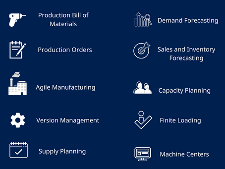 Why You Need Dynamics 365 Business Central for Manufacturing