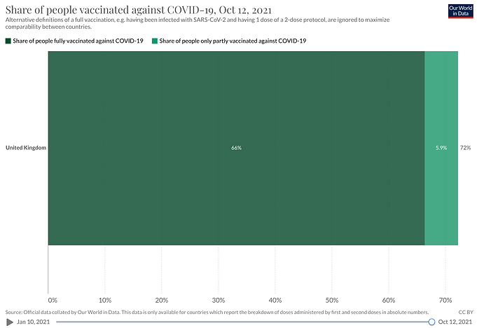 covid-vaccinations-uk.png