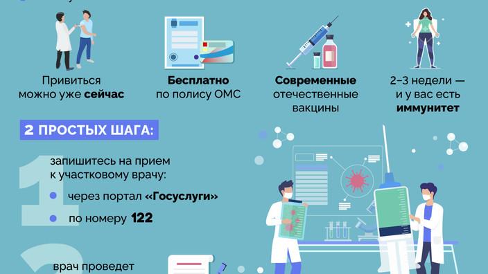 Время сделать прививку