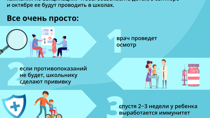 Сезон гриппа: сделайте прививку ребенку