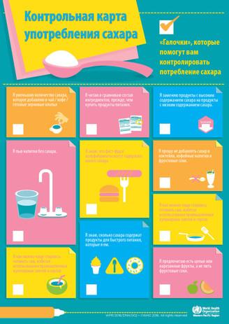 контролируем сахар