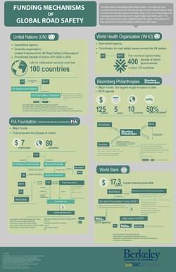 infographic1_funding_0428