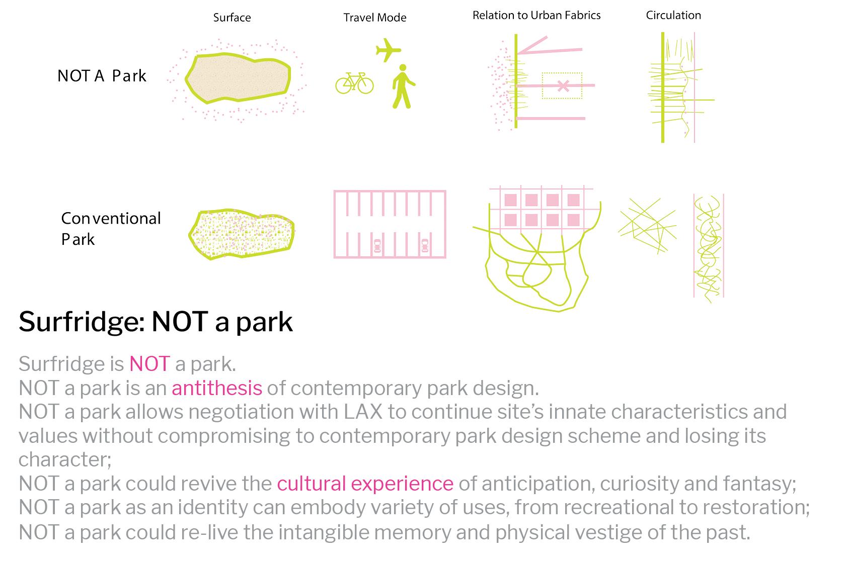 NOT_a_park