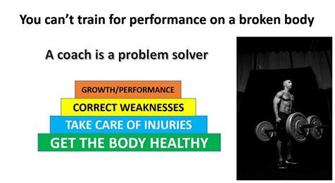 Christian Thibaudeau Image on Health