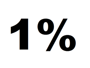 It's All About That 1%
