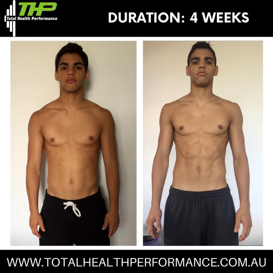 Jiu-jitsu nutrition, strength training SJJA THP Total Health Performance Narellan