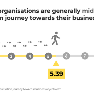 Pathway to Growth: Innovation, Transformation, Acquisition or Collaboration? - A QED Changemaker Ser