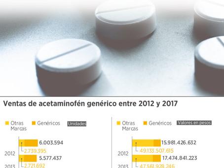 Los colombianos no saben comprar acetaminofén. Zika y Chikunguña...dispararon las ventas.
