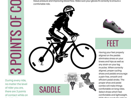 Three Points of Contact - Hands, Feet & Saddle