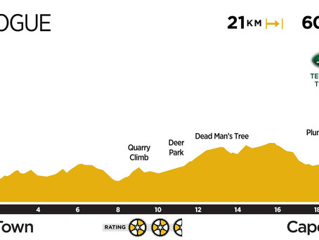 2019 ABSA Cape Epic Route Revealed!