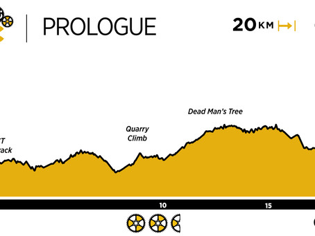 2020 Absa Cape Epic: The Route Revealed!