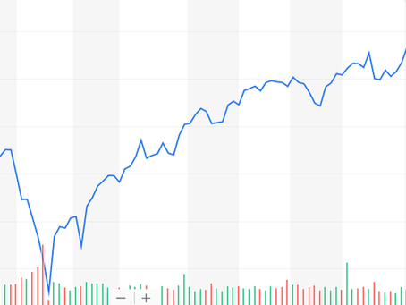 Epitome of a V-bottom Market!