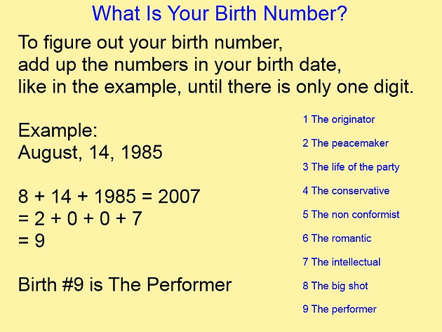 Your Birth Number