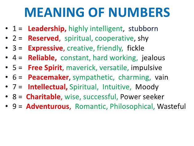 Numerology - Destiny Number