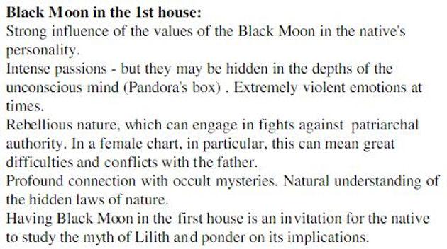 Moon In Houses