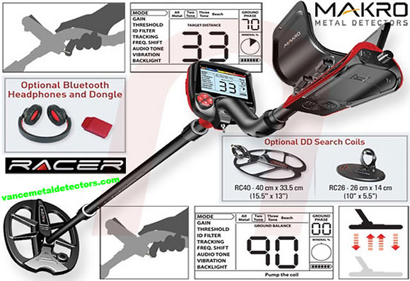 Makro Racer Standard Package
