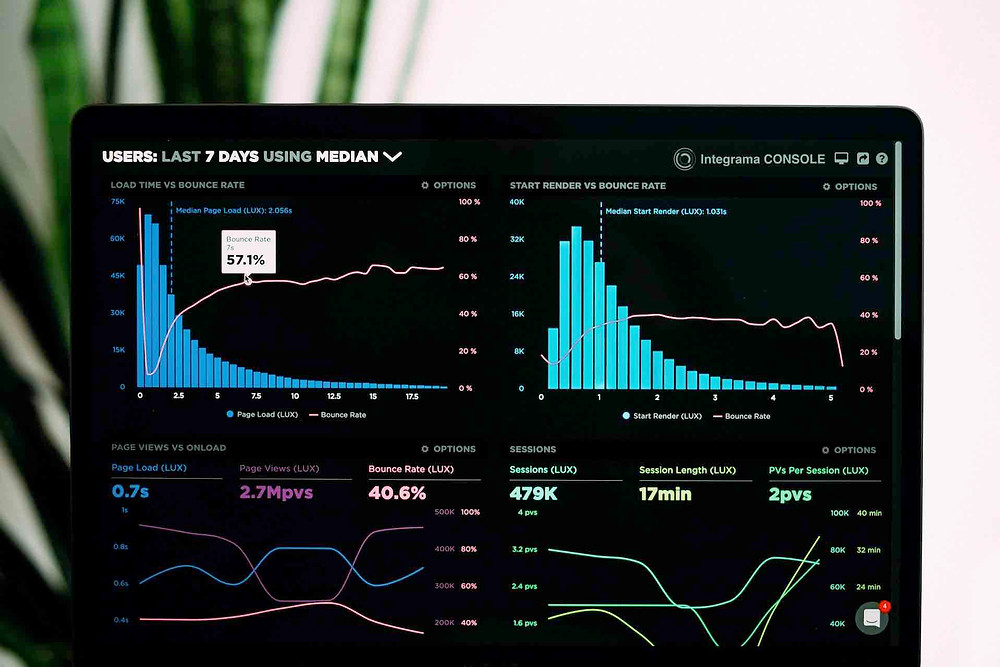 Integrama big data