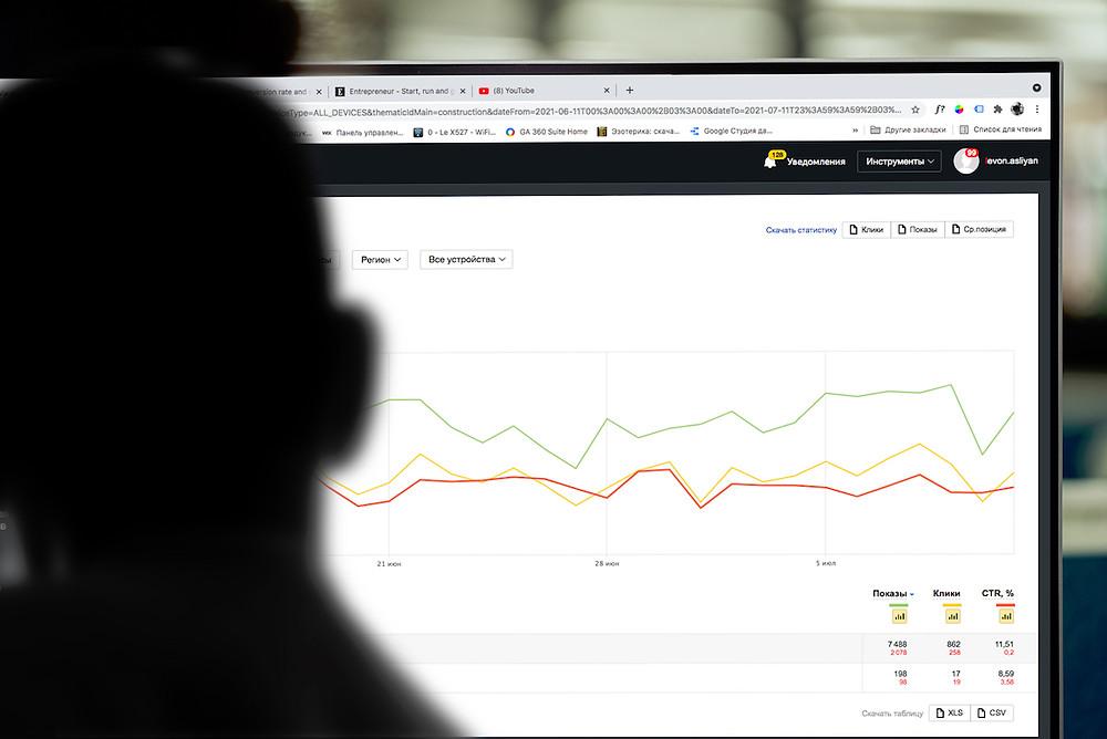 Integrama - интегрированный маркетинг