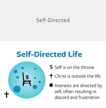 Self-Directed Life