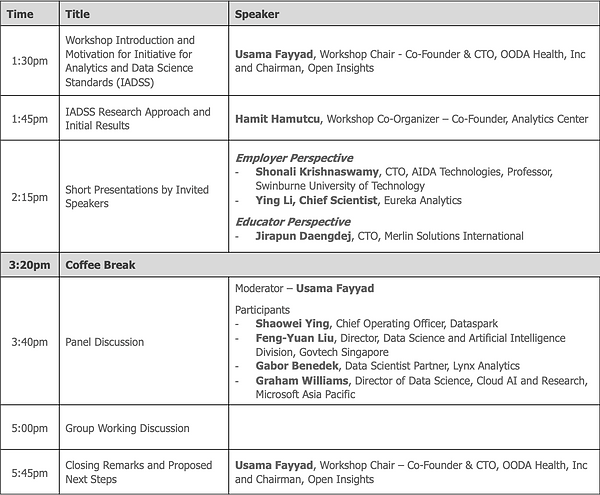 ICDM IEEE Singapore workshop Program agenda