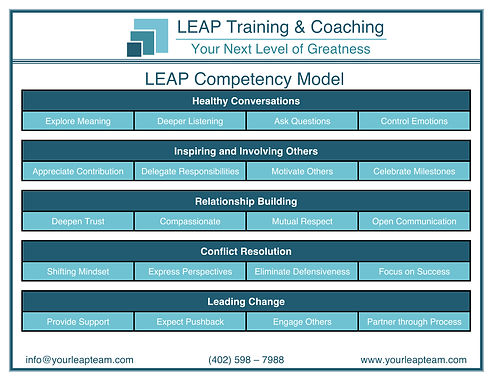 The LEAP Competency Model Page 2.jpg