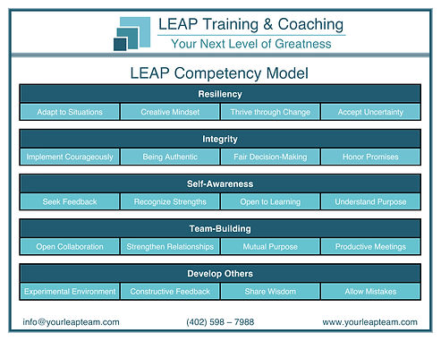 The LEAP Competency Model Page 1.jpg