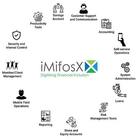 iMifosXfeatures.jpg