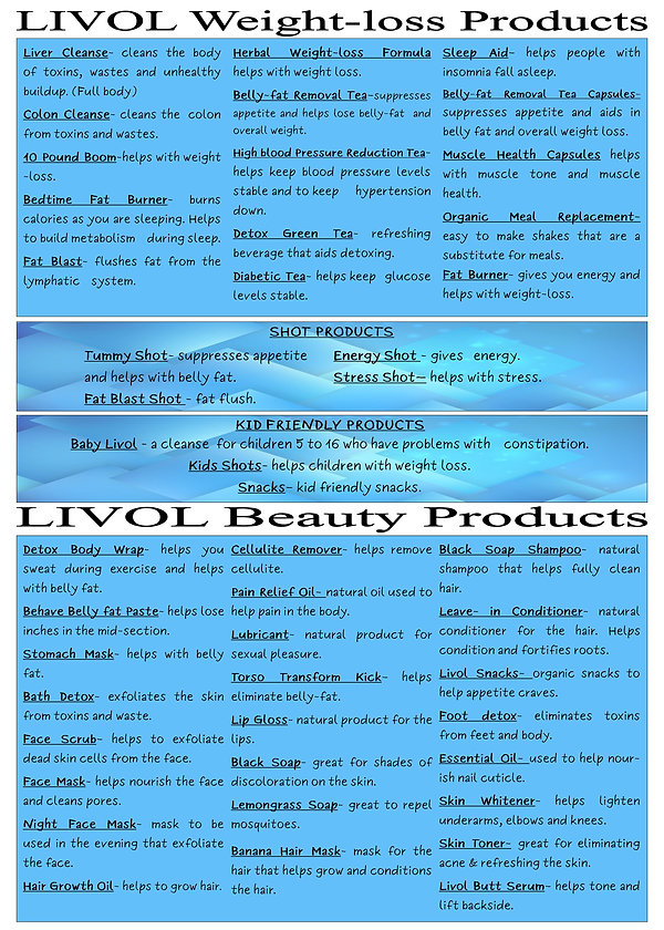 Livol Product Board with Details.jpg