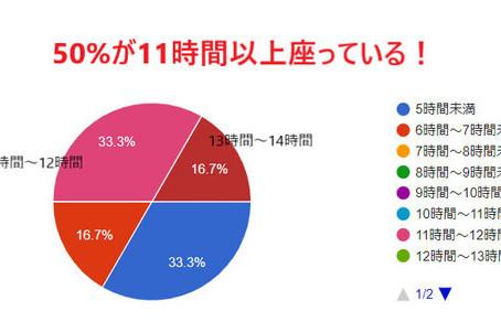 フィジオ・スタジオaxisメルマガ2020年7月(No.4)