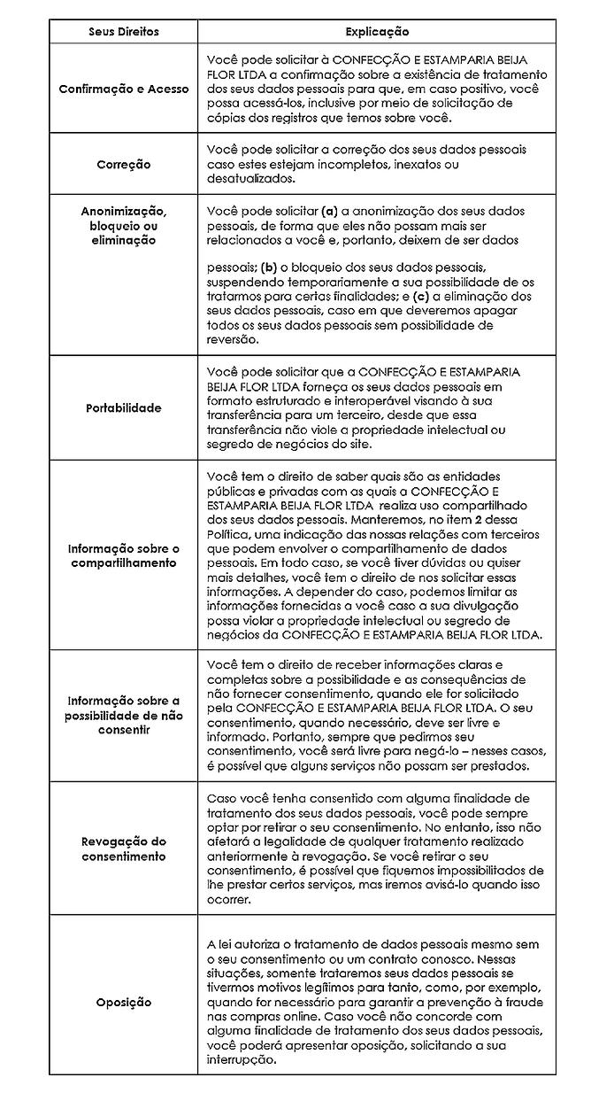 tabela_finalidades_politica de uso2.png