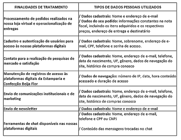 tabela_finalidades_politica de uso.png