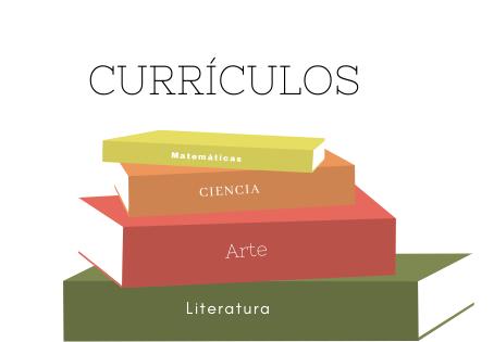 Los Currículos Más Conocidos en Inglés Para Cada Método