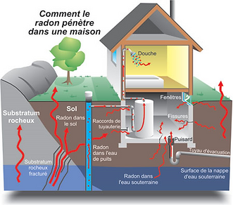 inspection maison, inspecteur en batiment, inspection batiment, inspecteur en bâtiment, inspection en batiment, inspecteur batiment, inspection préachat, inspection de maison