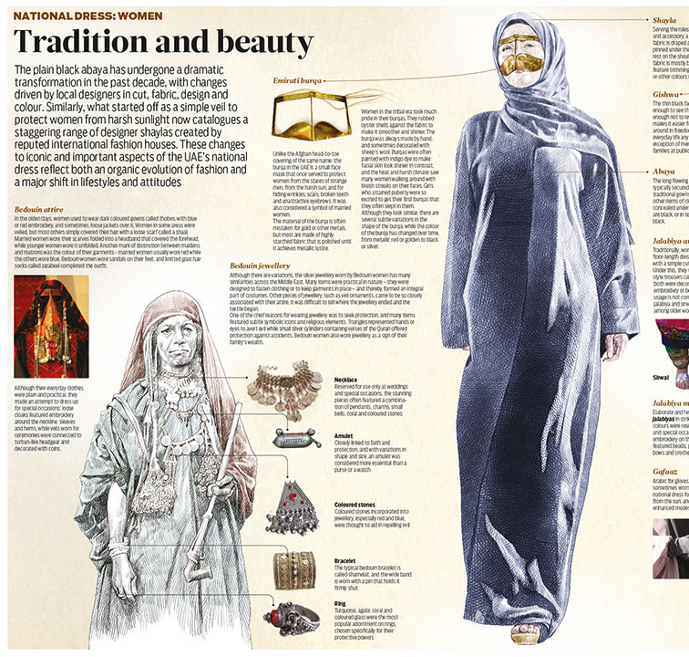 Beauty and Tradition