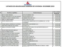 Listado de asignados Subsidios de Vivienda Diciembre 2019