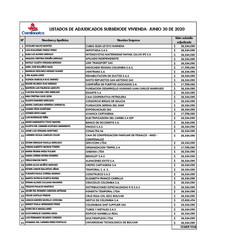 Listado de asignados Subsidios de Vivienda Junio 2020