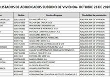 Listado de asignados Subsidios de Vivienda - Cuarta adjudicación