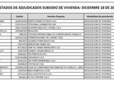 Listado de asignados Subsidios de Vivienda - quinta adjudicación