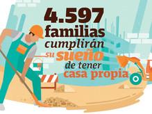 4.597 FAMILIAS CUMPLIRÁN SU SUEÑO DE TENER CASA PROPIA