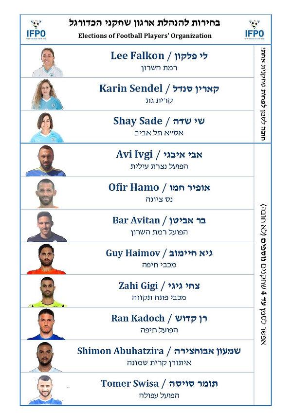 מועמדים.jpg