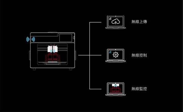 遠程控制-03.jpg