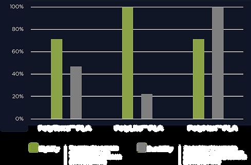 polymaker-pla-gragh.png