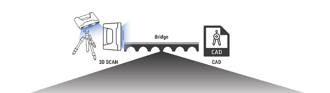 Essentials 是掃描與cad橋梁-01.png