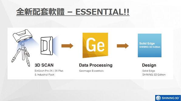 essentials (1).jpg