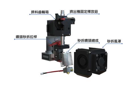 X3噴頭秒拆設計