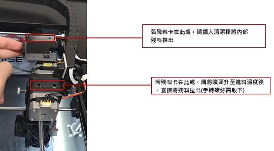 Pro2 說明手冊 – 堵料排除步驟 (2)2.png