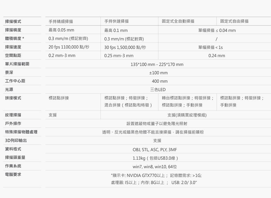 Einscan Pro 2X 3D掃描器_規格
