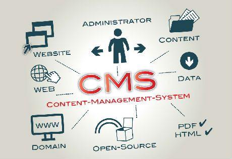 CMS création de site
