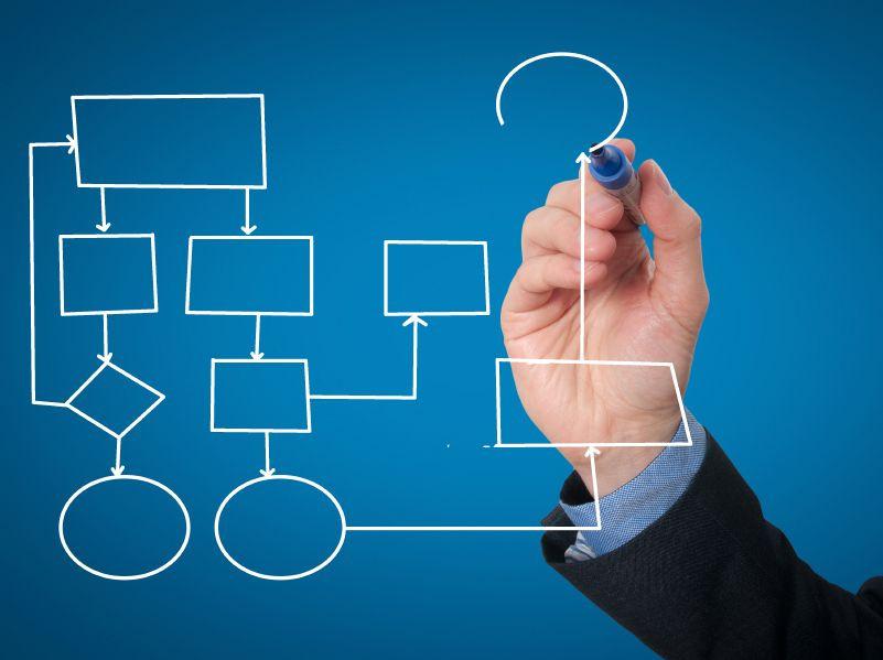 Marketing automation : workflow